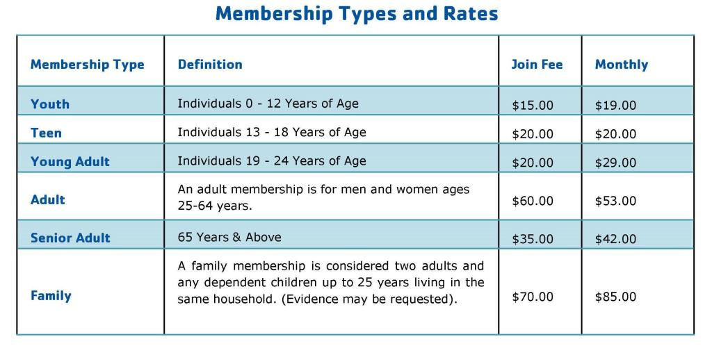 Membership Types and Rates Webpage